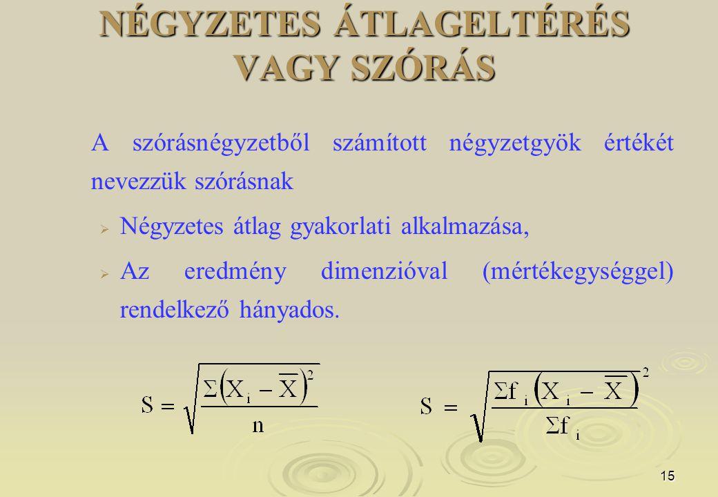 NÉGYZETES ÁTLAGELTÉRÉS VAGY SZÓRÁS