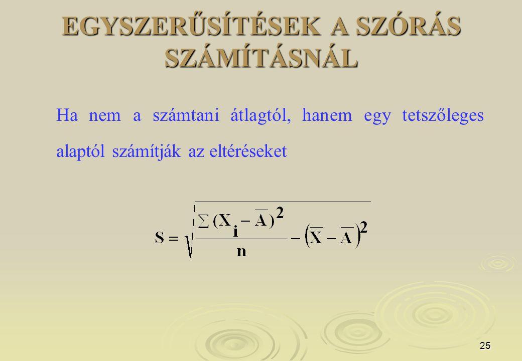 EGYSZERŰSÍTÉSEK A SZÓRÁS SZÁMÍTÁSNÁL