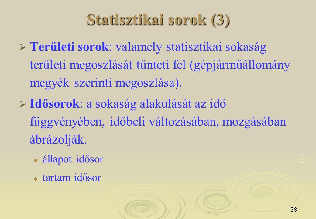 Statisztikai sorok (3) Területi sorok: valamely statisztikai sokaság területi megoszlását tünteti fel (gépjárműállomány megyék szerinti megoszlása).