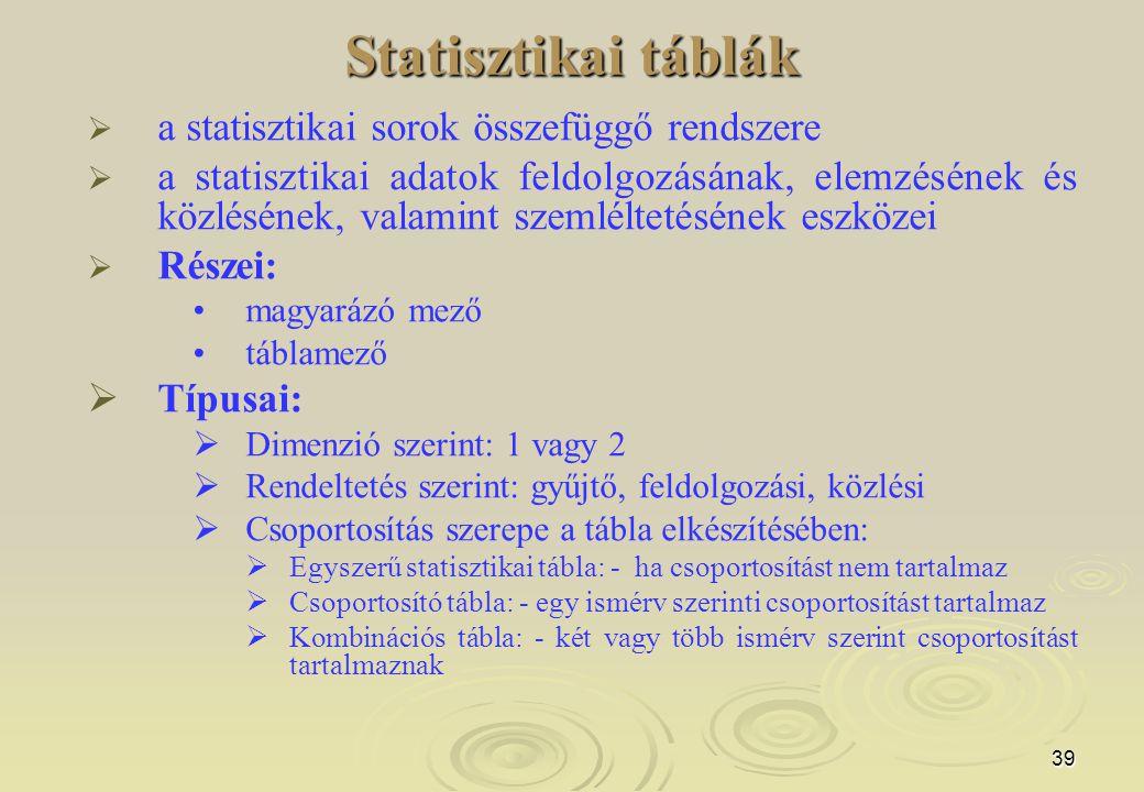 Statisztikai táblák a statisztikai sorok összefüggő rendszere
