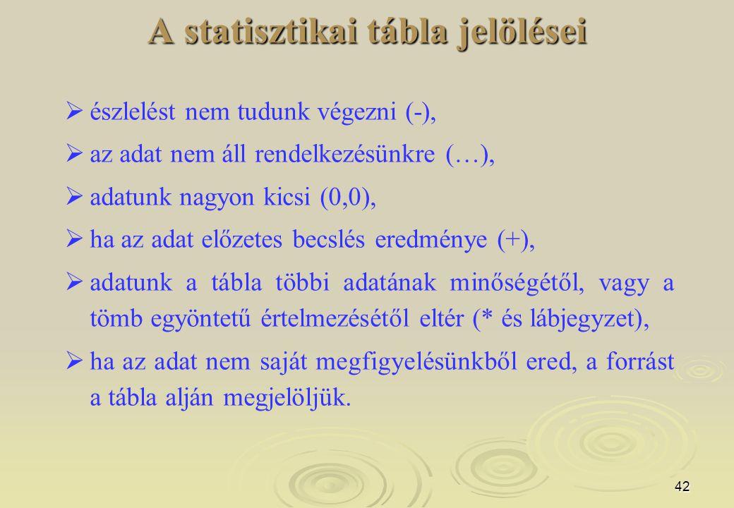 A statisztikai tábla jelölései