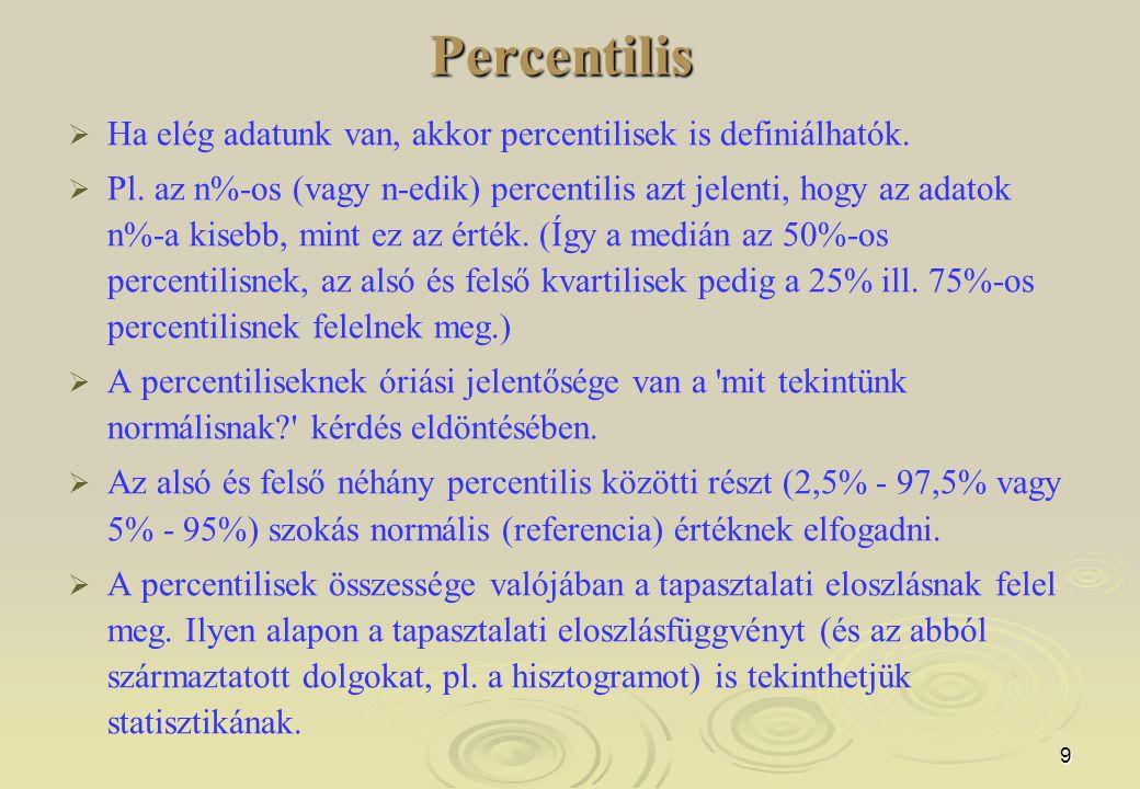 Percentilis Ha elég adatunk van, akkor percentilisek is definiálhatók.
