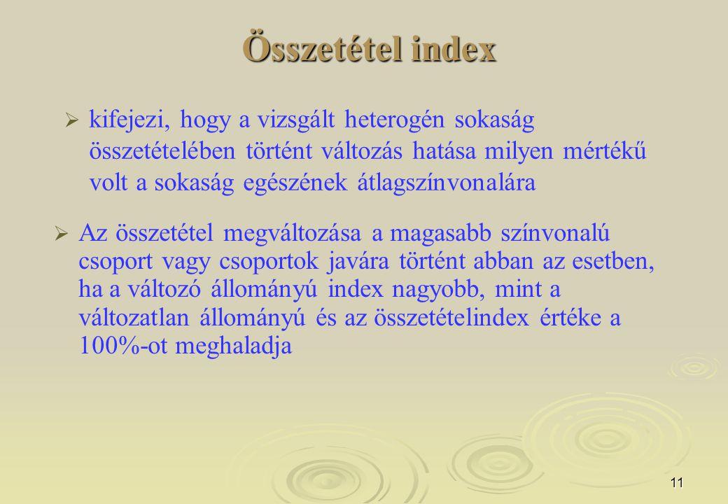 Összetétel index