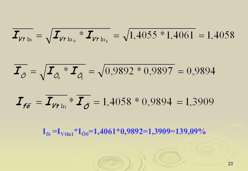 Ifő =IVtln1*IÖ0=1,4061*0,9892=1,3909=139,09%