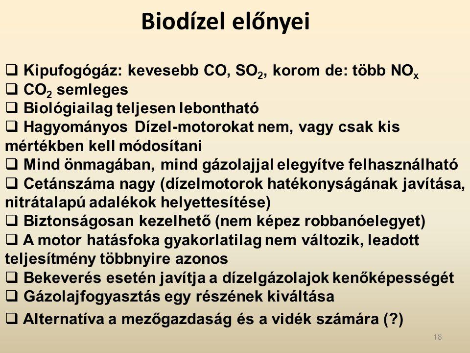 Biodízel előnyei Kipufogógáz: kevesebb CO, SO2, korom de: több NOx