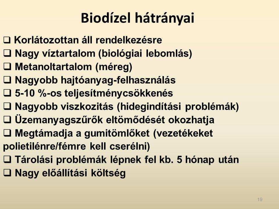 Biodízel hátrányai Nagy víztartalom (biológiai lebomlás)