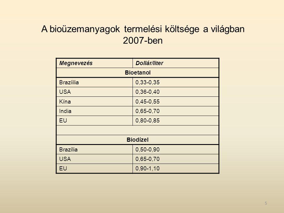 A bioüzemanyagok termelési költsége a világban 2007-ben