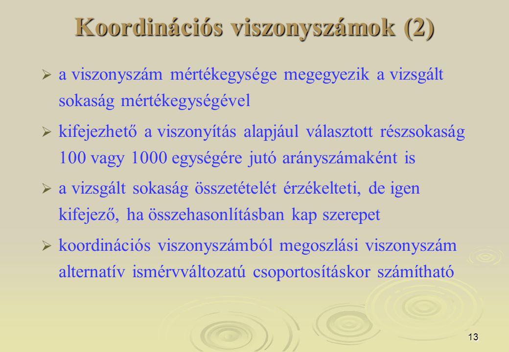 Koordinációs viszonyszámok (2)