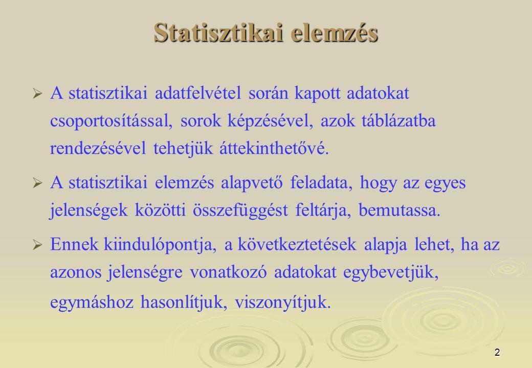 Statisztikai elemzés