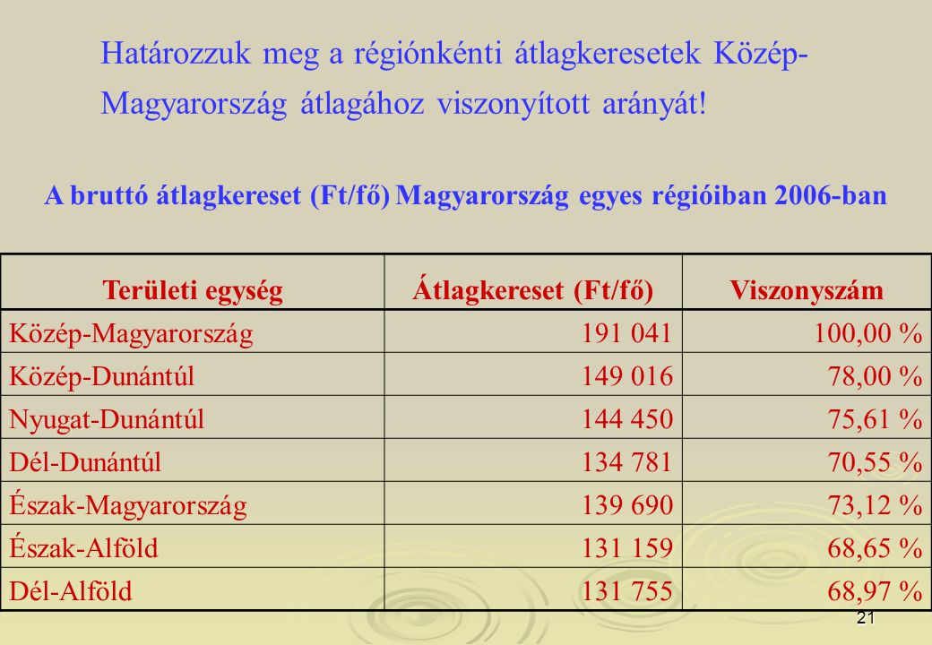 A bruttó átlagkereset (Ft/fő) Magyarország egyes régióiban 2006-ban
