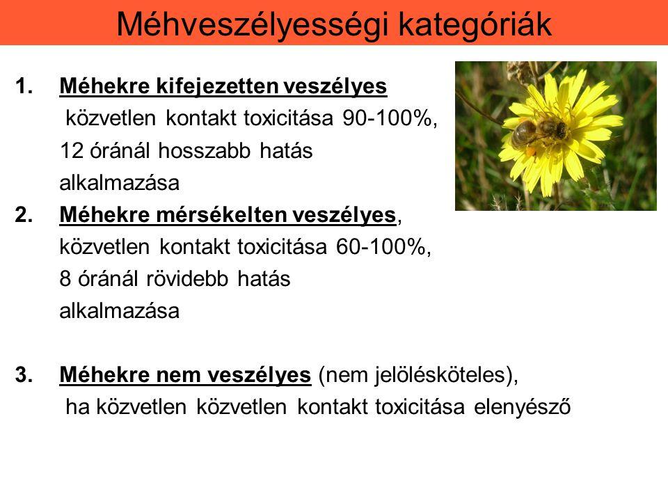 Méhveszélyességi kategóriák