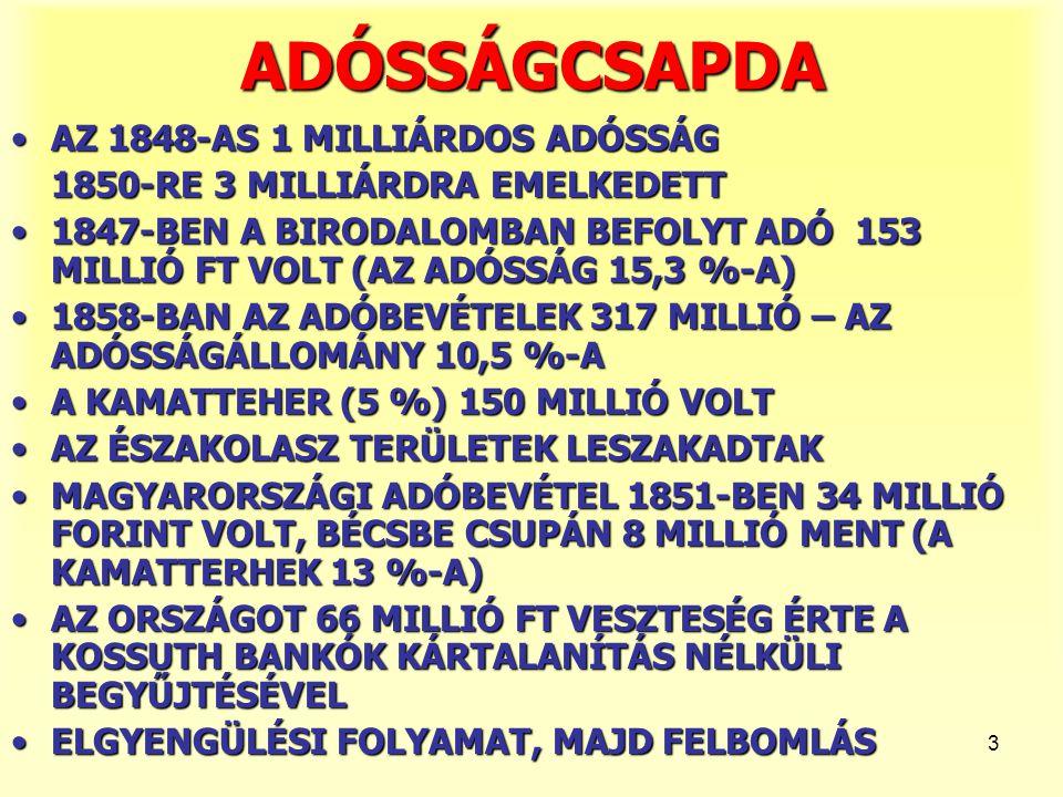 ADÓSSÁGCSAPDA AZ 1848-AS 1 MILLIÁRDOS ADÓSSÁG