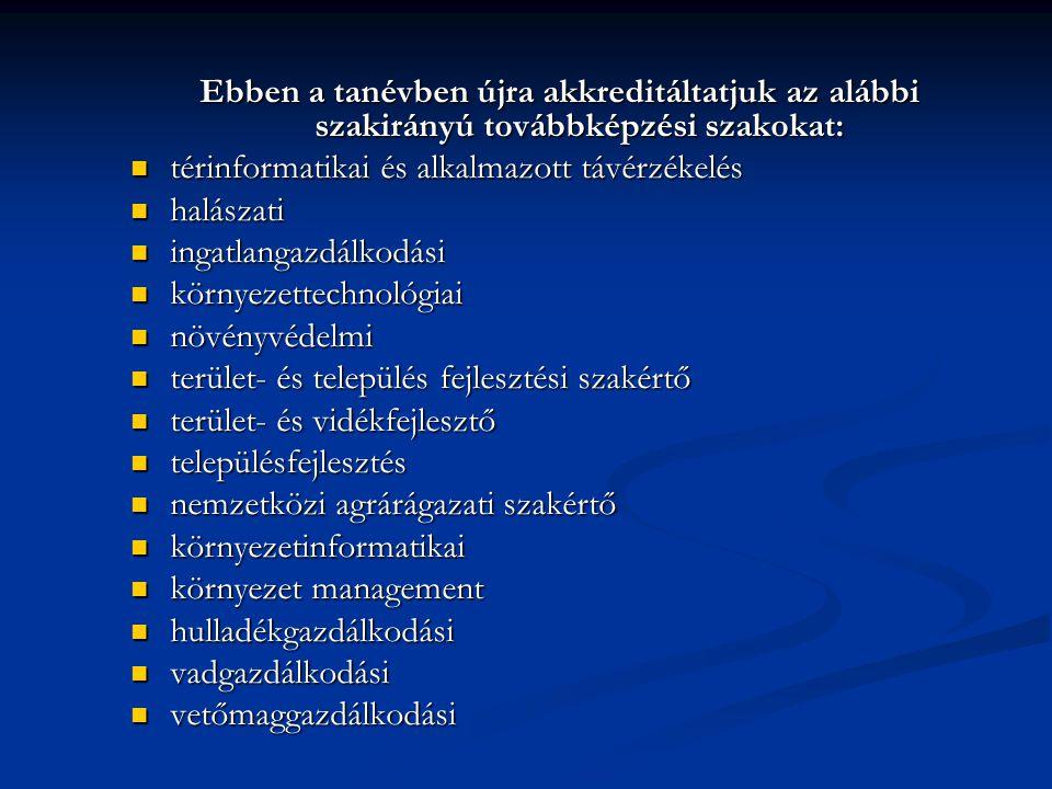 Ebben a tanévben újra akkreditáltatjuk az alábbi szakirányú továbbképzési szakokat: