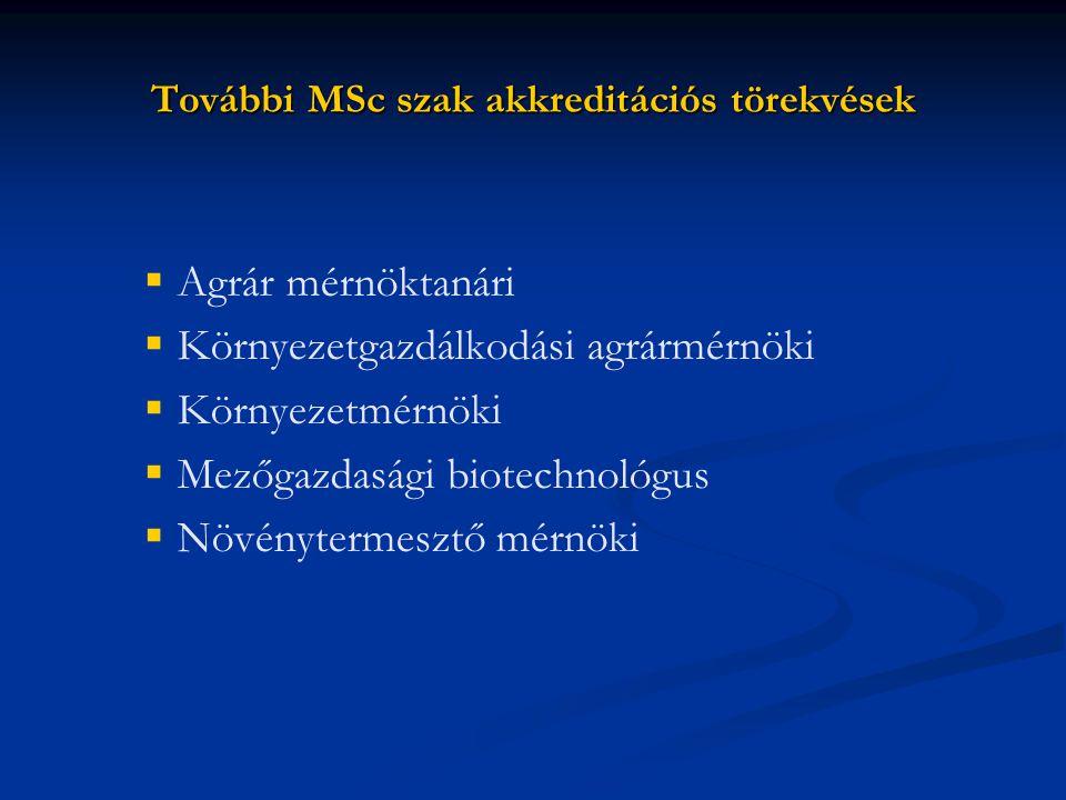 További MSc szak akkreditációs törekvések