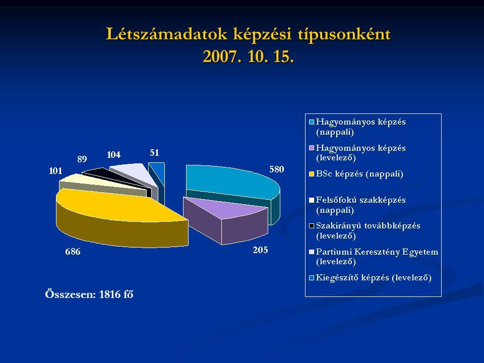 Létszámadatok képzési típusonként 2007. 10. 15.