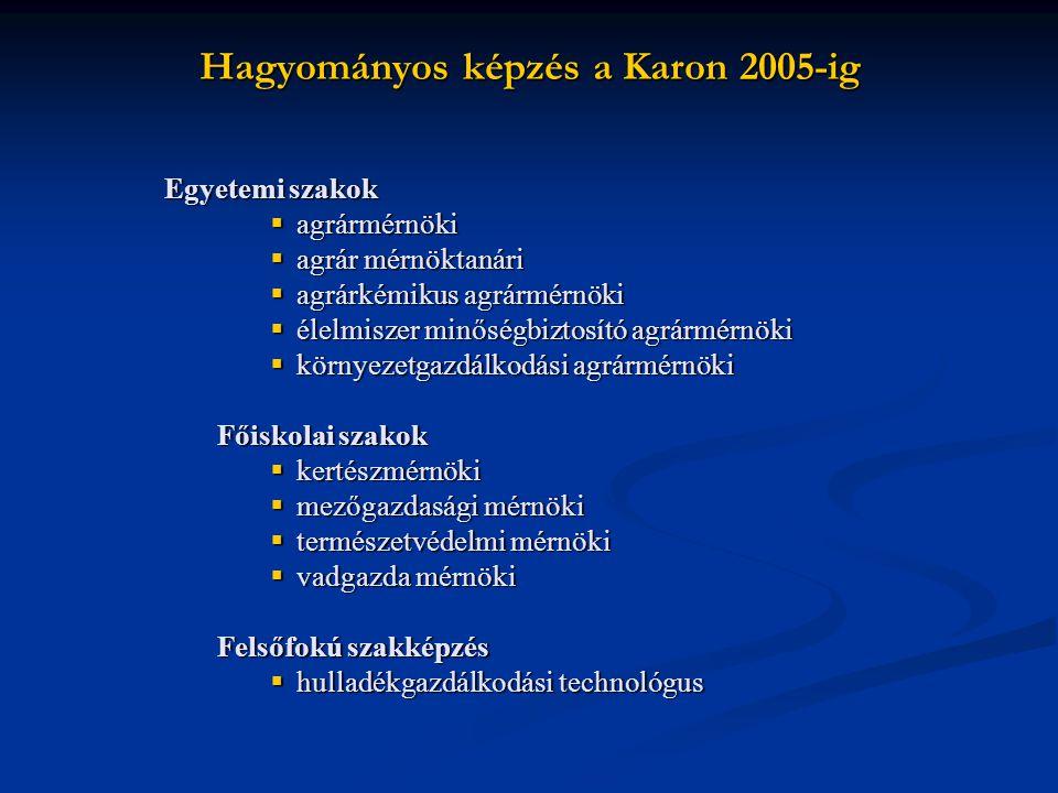 Hagyományos képzés a Karon 2005-ig