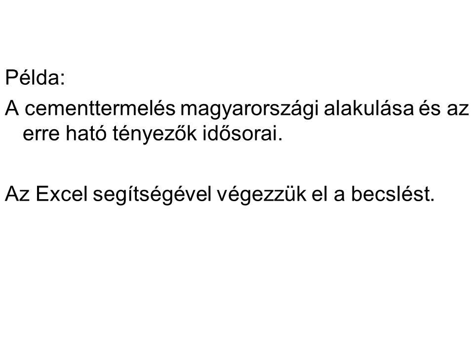 Példa: A cementtermelés magyarországi alakulása és az erre ható tényezők idősorai.