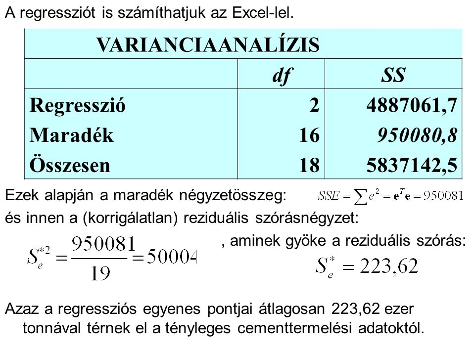VARIANCIAANALÍZIS df SS Regresszió 2 4887061,7 Maradék 16 950080,8