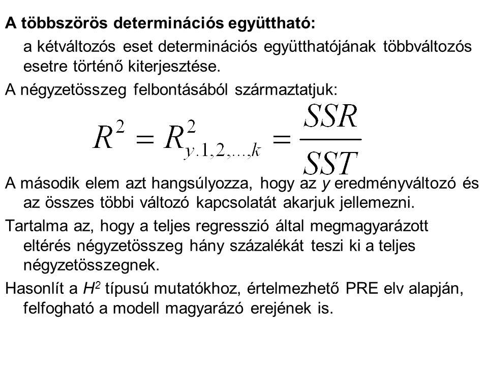A többszörös determinációs együttható: