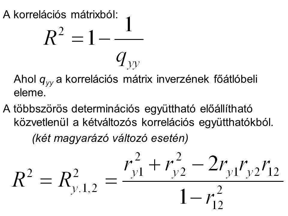 A korrelációs mátrixból: