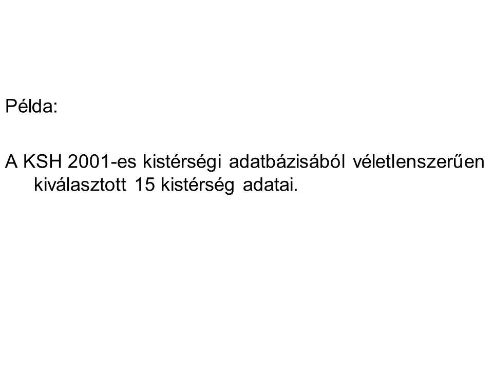 Példa: A KSH 2001-es kistérségi adatbázisából véletlenszerűen kiválasztott 15 kistérség adatai.