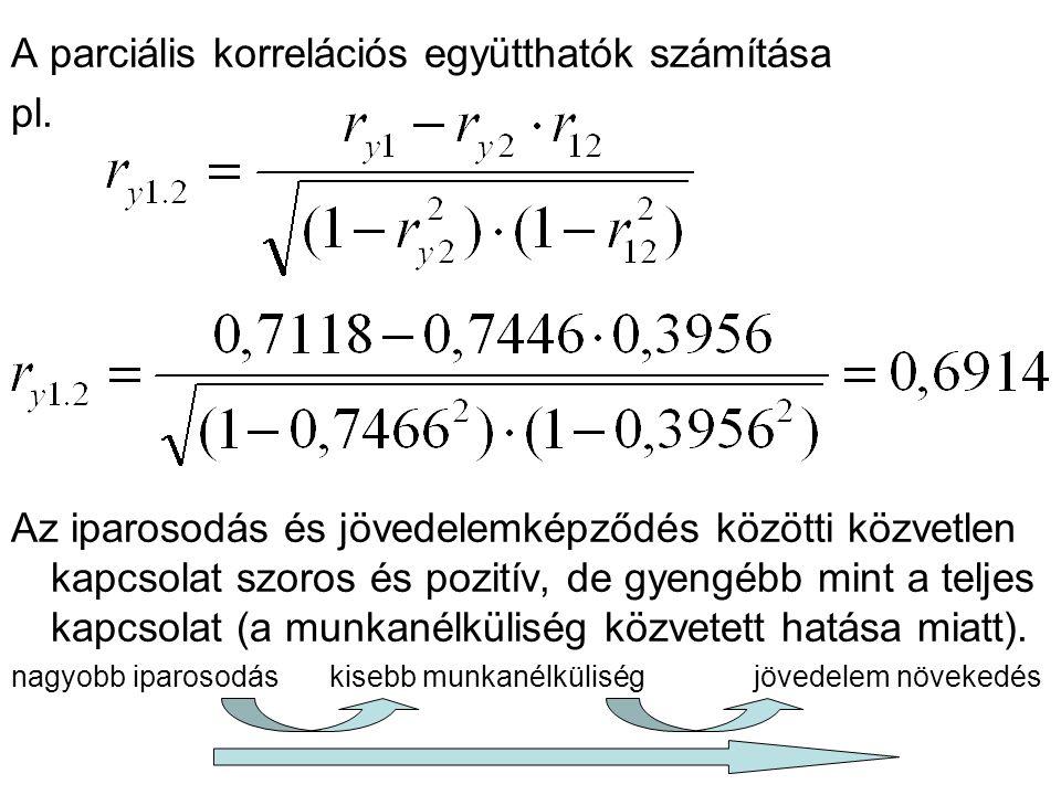 A parciális korrelációs együtthatók számítása pl.