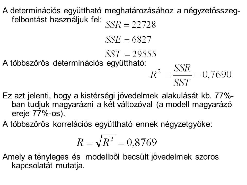 A determinációs együttható meghatározásához a négyzetösszeg-felbontást használjuk fel: