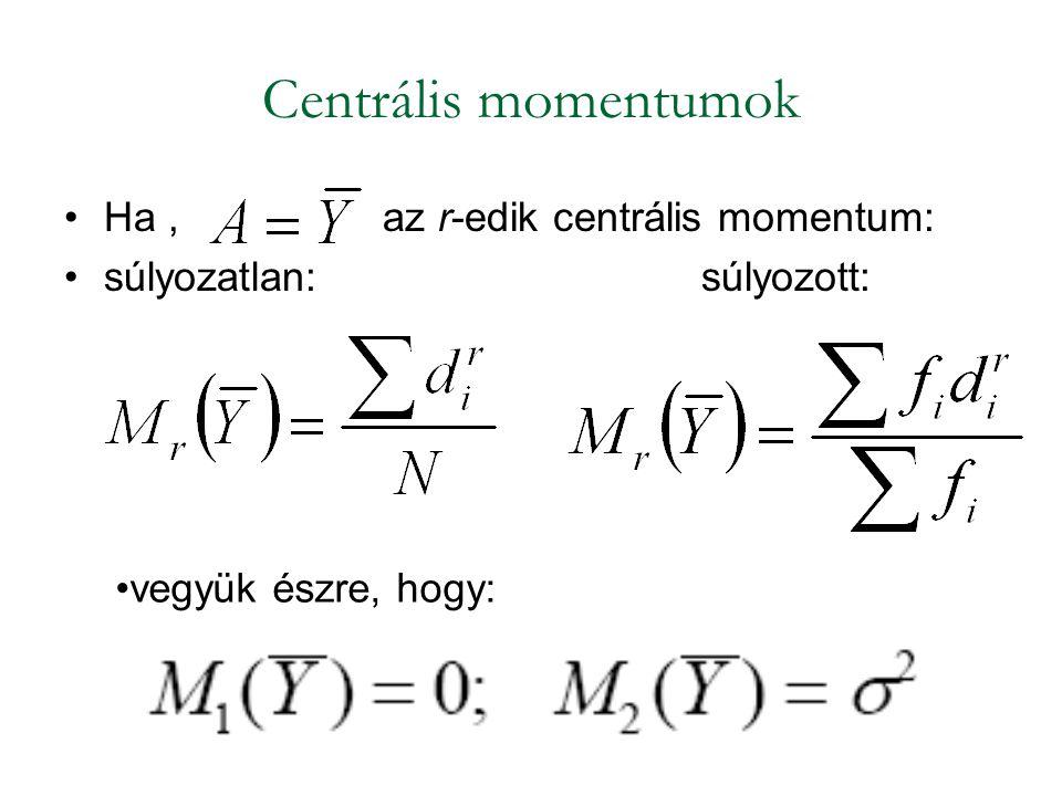 Centrális momentumok Ha , az r-edik centrális momentum: