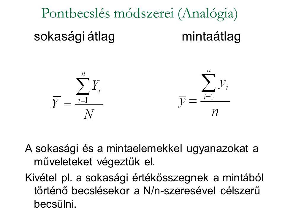 Pontbecslés módszerei (Analógia)