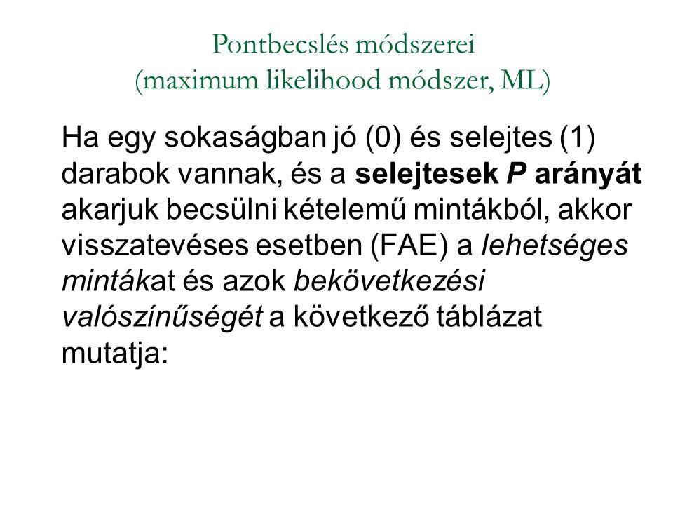 Pontbecslés módszerei (maximum likelihood módszer, ML)