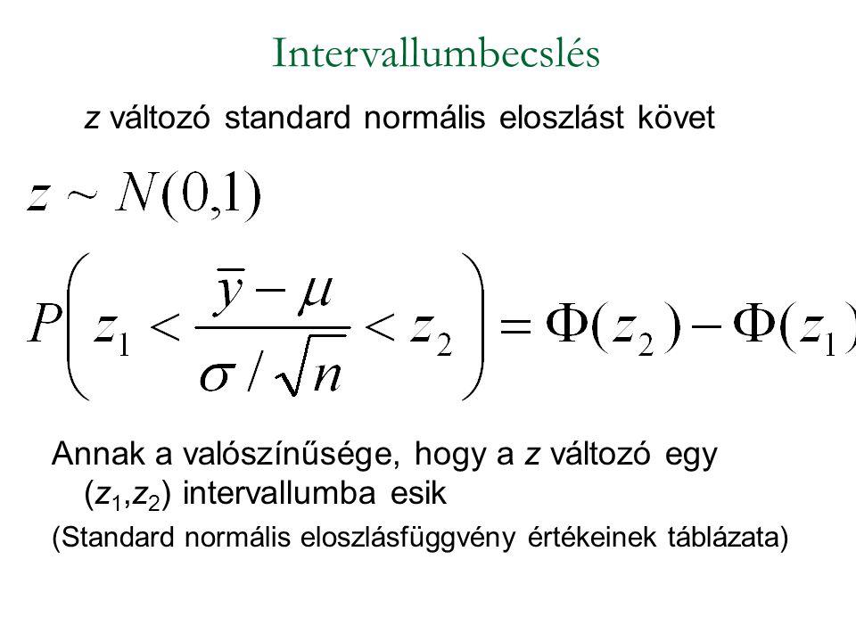 Intervallumbecslés z változó standard normális eloszlást követ