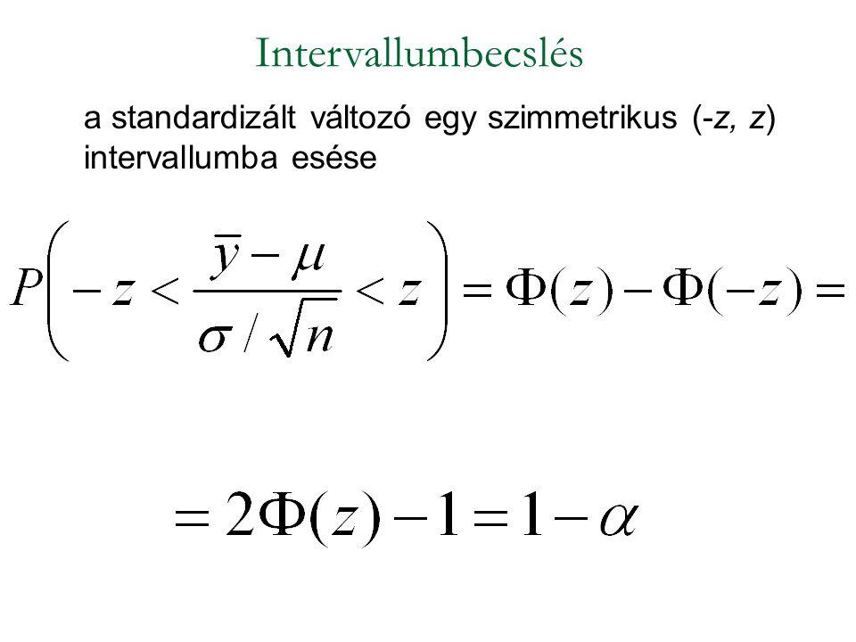 Intervallumbecslés a standardizált változó egy szimmetrikus (-z, z) intervallumba esése