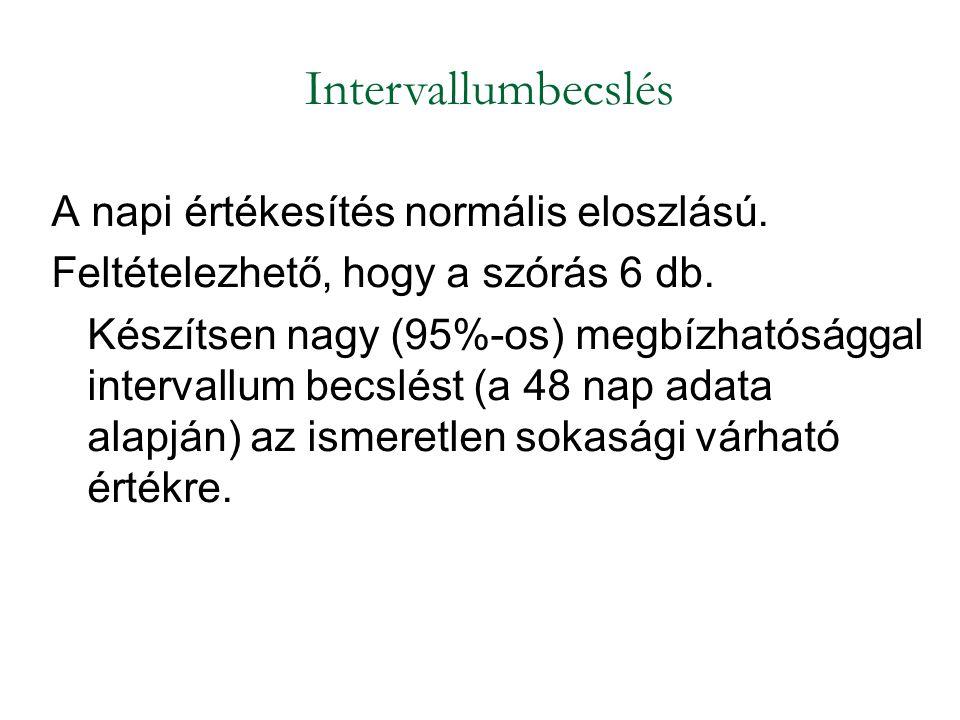 Intervallumbecslés A napi értékesítés normális eloszlású.