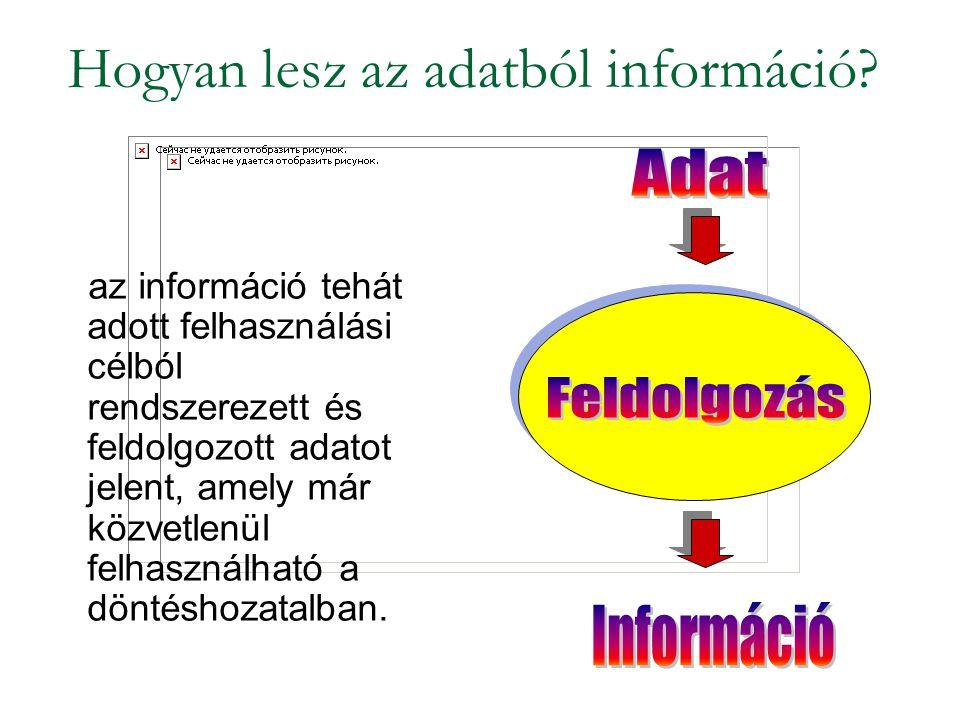 Hogyan lesz az adatból információ