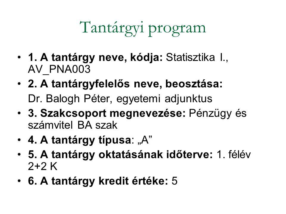 Tantárgyi program 1. A tantárgy neve, kódja: Statisztika I., AV_PNA003
