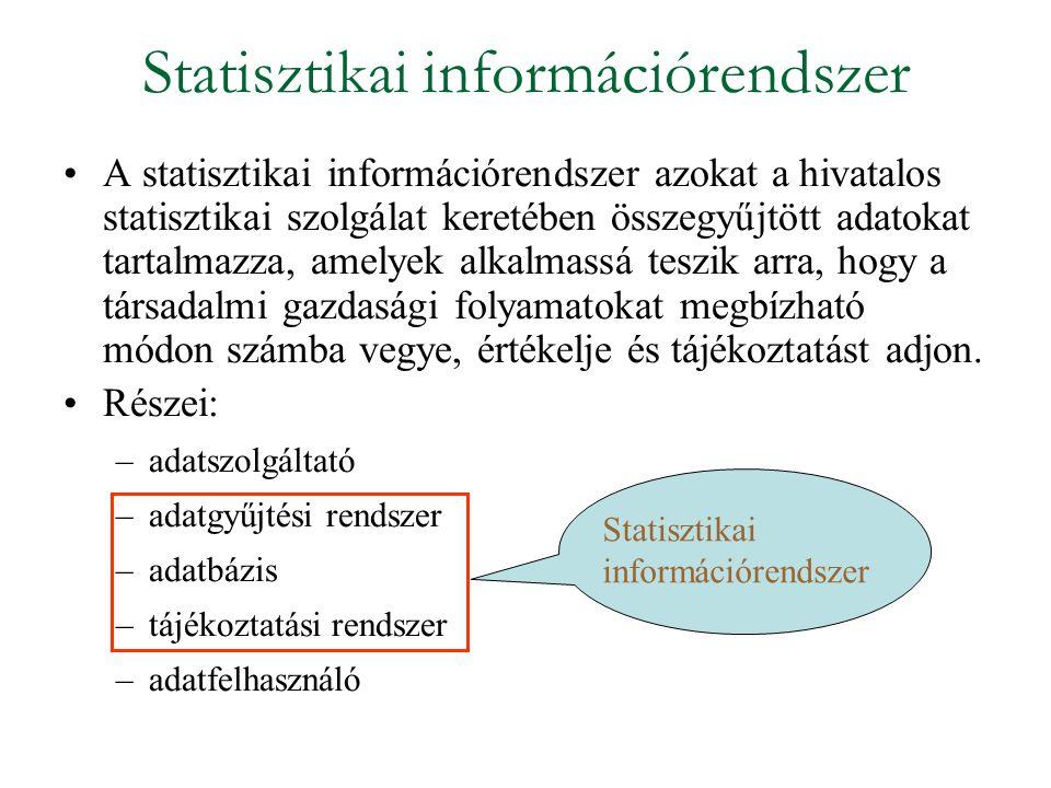 Statisztikai információrendszer