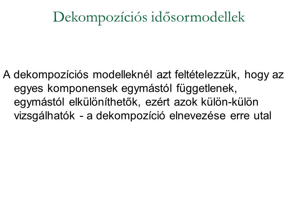 Dekompozíciós idősormodellek