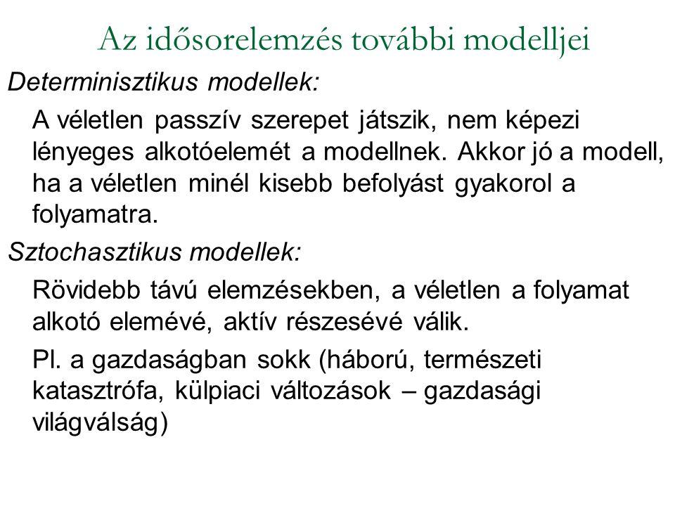 Az idősorelemzés további modelljei