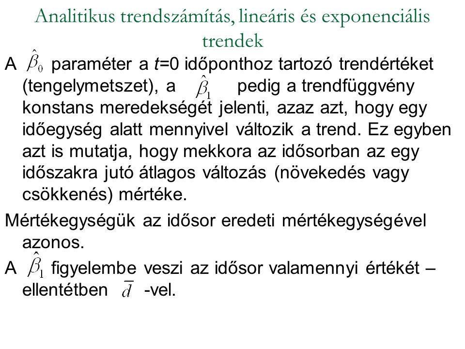 Analitikus trendszámítás, lineáris és exponenciális trendek