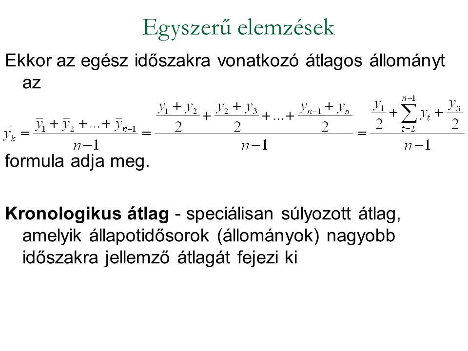 Egyszerű elemzések Ekkor az egész időszakra vonatkozó átlagos állományt az. formula adja meg.