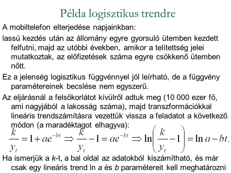 Példa logisztikus trendre