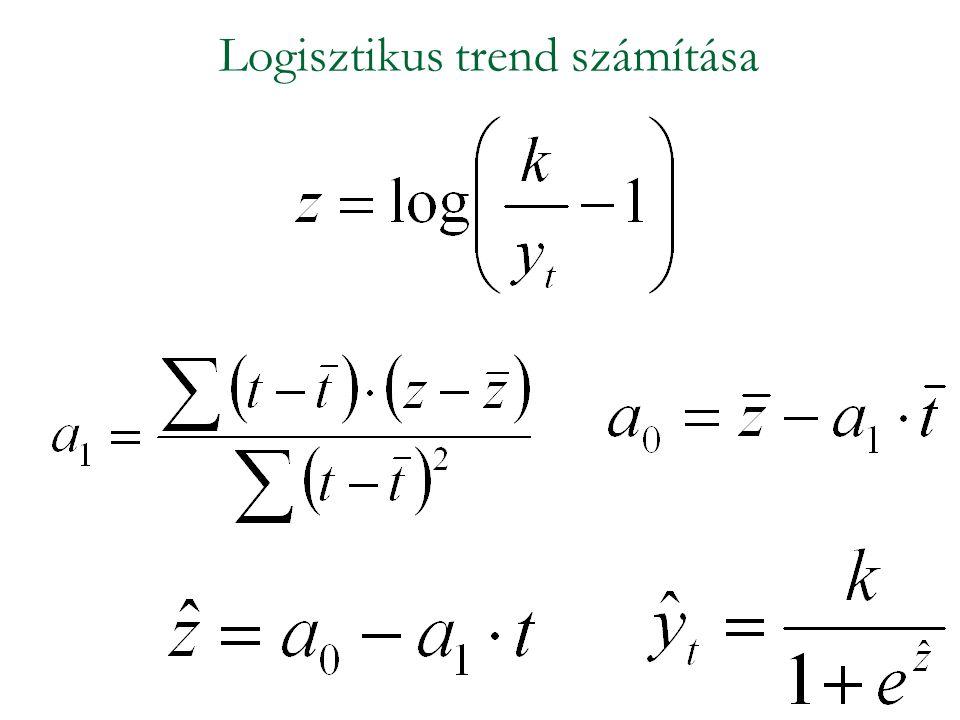 Logisztikus trend számítása