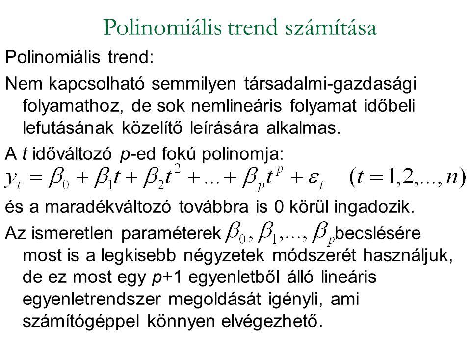 Polinomiális trend számítása