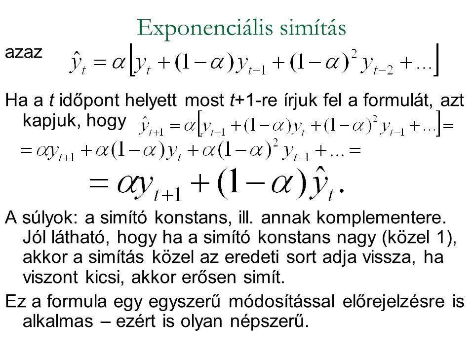 Exponenciális simítás