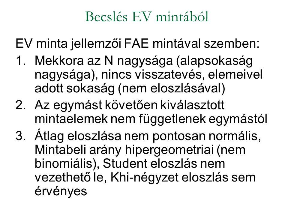 Becslés EV mintából EV minta jellemzői FAE mintával szemben: