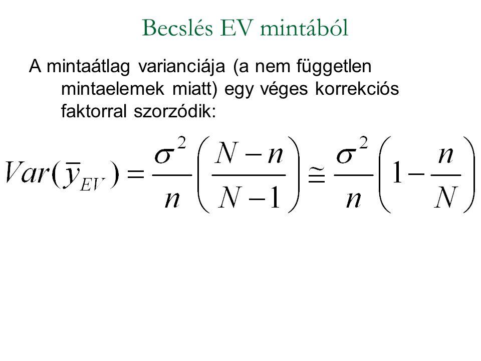 Becslés EV mintából A mintaátlag varianciája (a nem független mintaelemek miatt) egy véges korrekciós faktorral szorzódik: