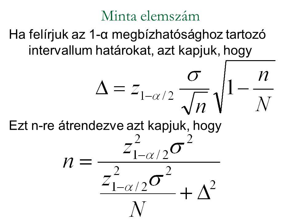 Minta elemszám Ha felírjuk az 1-α megbízhatósághoz tartozó intervallum határokat, azt kapjuk, hogy.