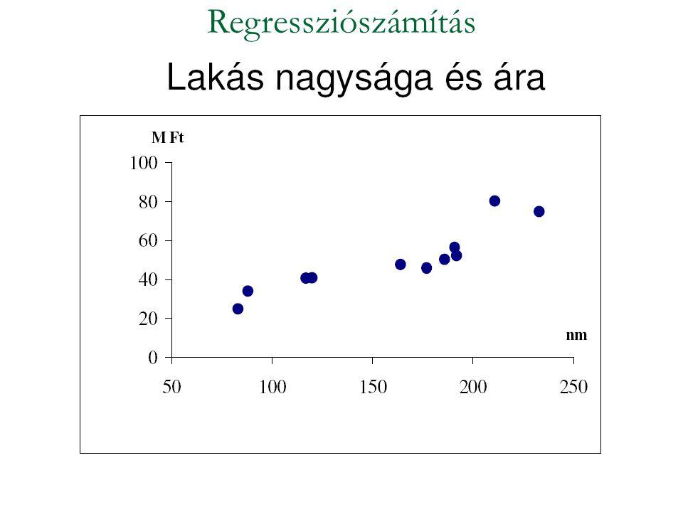 Regressziószámítás