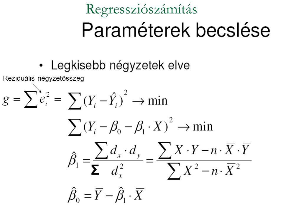 Regressziószámítás Reziduális négyzetösszeg Σ
