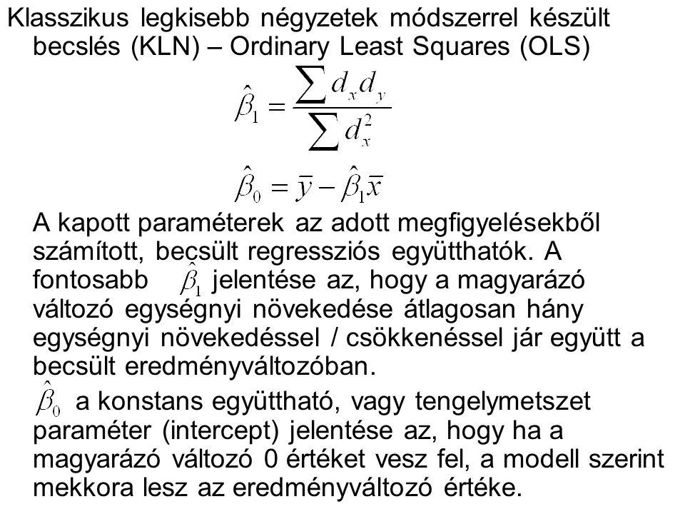 Klasszikus legkisebb négyzetek módszerrel készült becslés (KLN) – Ordinary Least Squares (OLS)